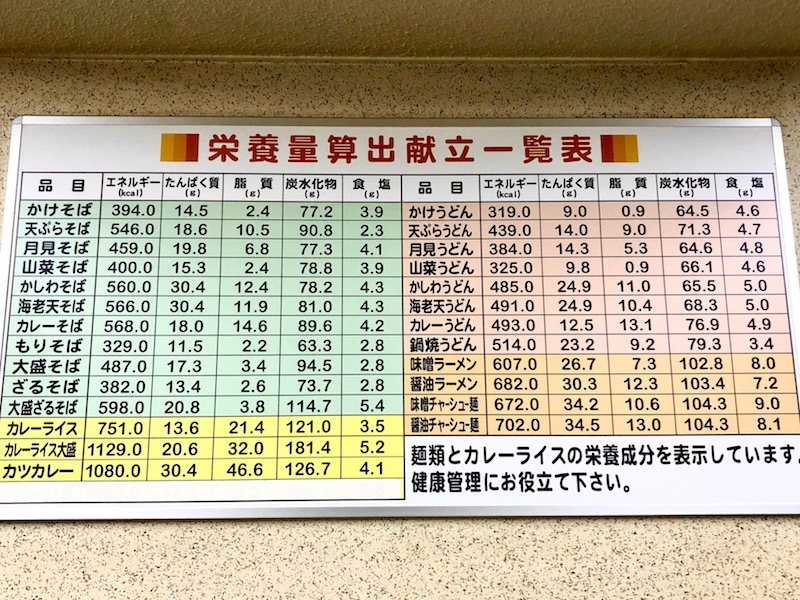 栄養量算出献立一覧表