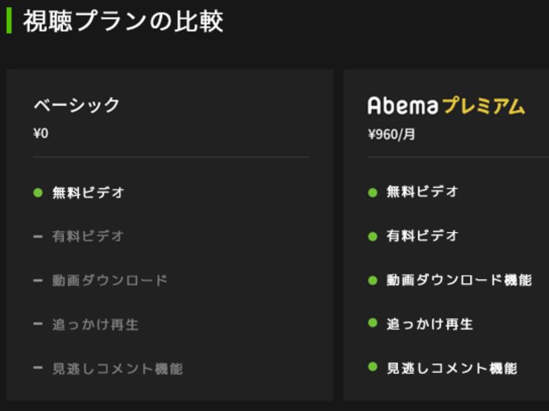 ABEMA視聴プランの比較